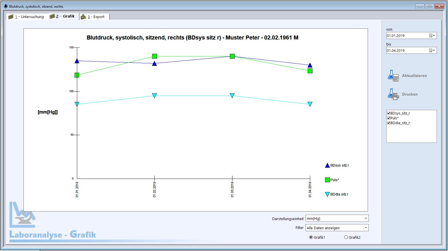 Praxissoftware WinMed - die zukunftsorientierte Arztpraxis Software  (Software für Ärzte)